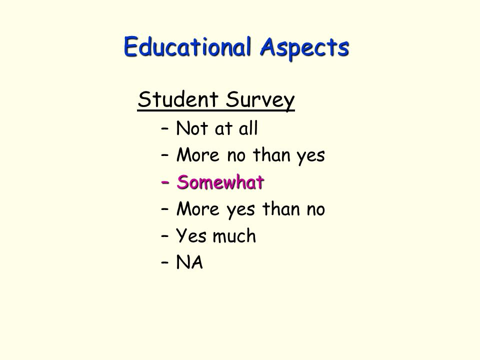 Educational Aspects Student Survey –Not at all –More no than yes –Somewhat –More yes than no –Yes much –NA