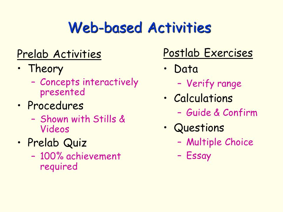 Web-based Activities Prelab Activities Theory –Concepts interactively presented Procedures –Shown with Stills & Videos Prelab Quiz –100% achievement required Postlab Exercises Data –Verify range Calculations –Guide & Confirm Questions –Multiple Choice –Essay