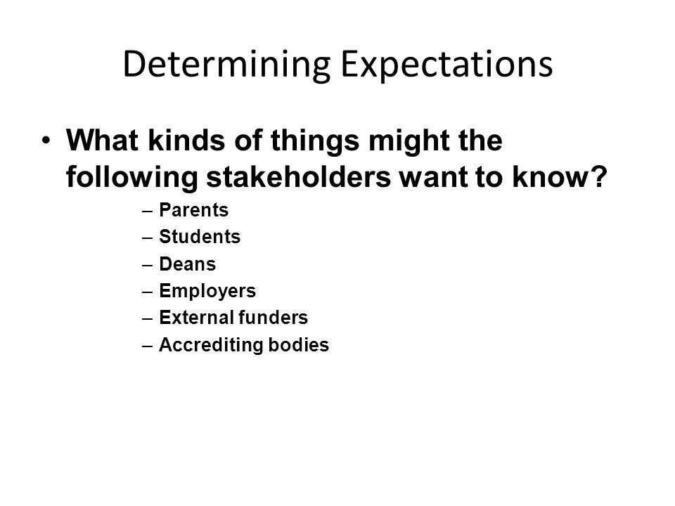 Determining Expectations What kinds of things might the following stakeholders want to know.