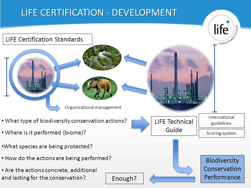 Slide1039 Organizational management LIFE Certification Standards What type of biodiversity conservation actions? Where is it performed (biome)? How do