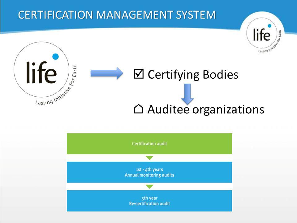 Slide2339 CERTIFICATION MANAGEMENT SYSTEM  Certifying Bodies ⌂ Auditee organizations