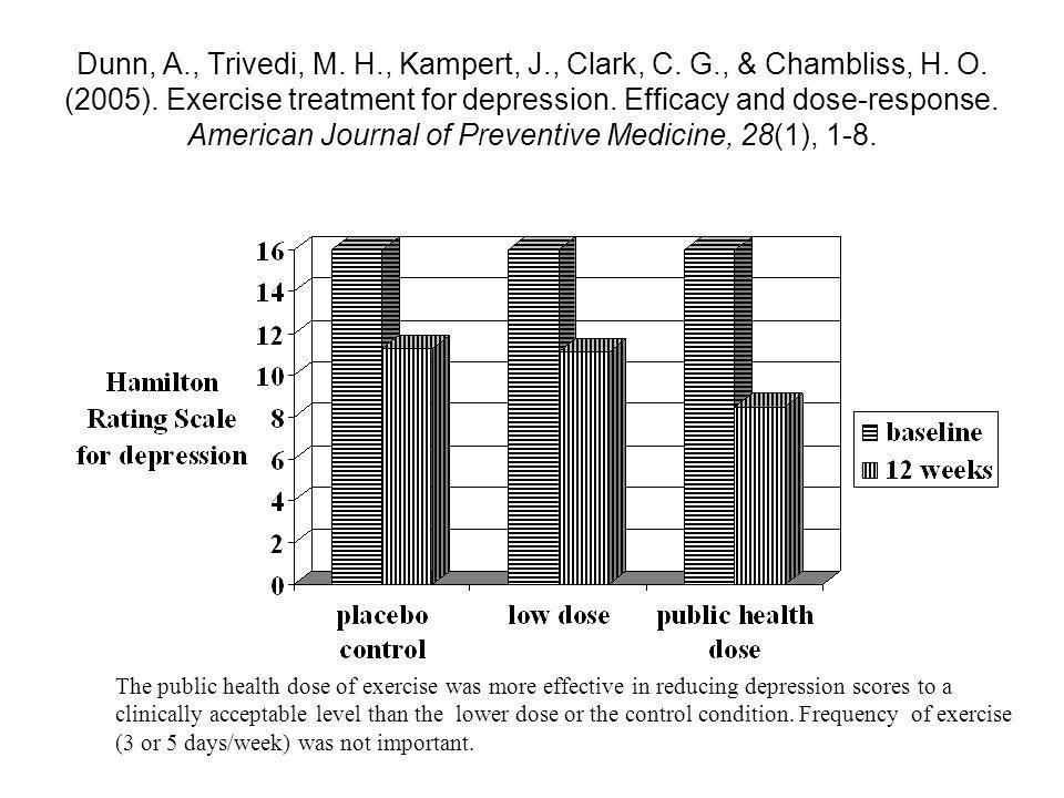 Dunn, A., Trivedi, M.H., Kampert, J., Clark, C. G., & Chambliss, H.
