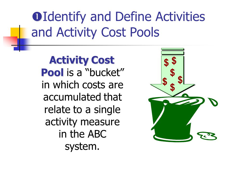 Activity-Based Costing at Classic Brass Direct Materials Direct Materials Direct Labor Direct Labor Shipping Costs Shipping Costs Cost Objects: Products, Customer Orders, Customers Cost Objects: Products, Customer Orders, Customers Activity 1 Activity 2 Activity 3 Activity 4 OtherOther Overhead Costs First-Stage Allocation
