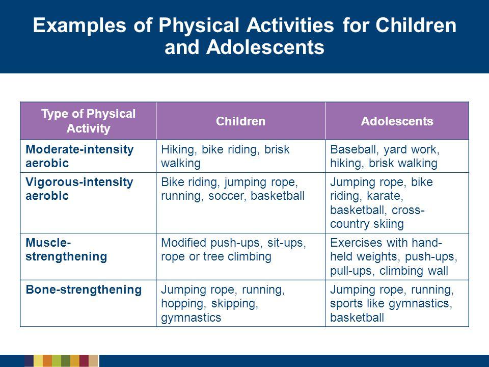 Type of Physical Activity ChildrenAdolescents Moderate-intensity aerobic Hiking, bike riding, brisk walking Baseball, yard work, hiking, brisk walking