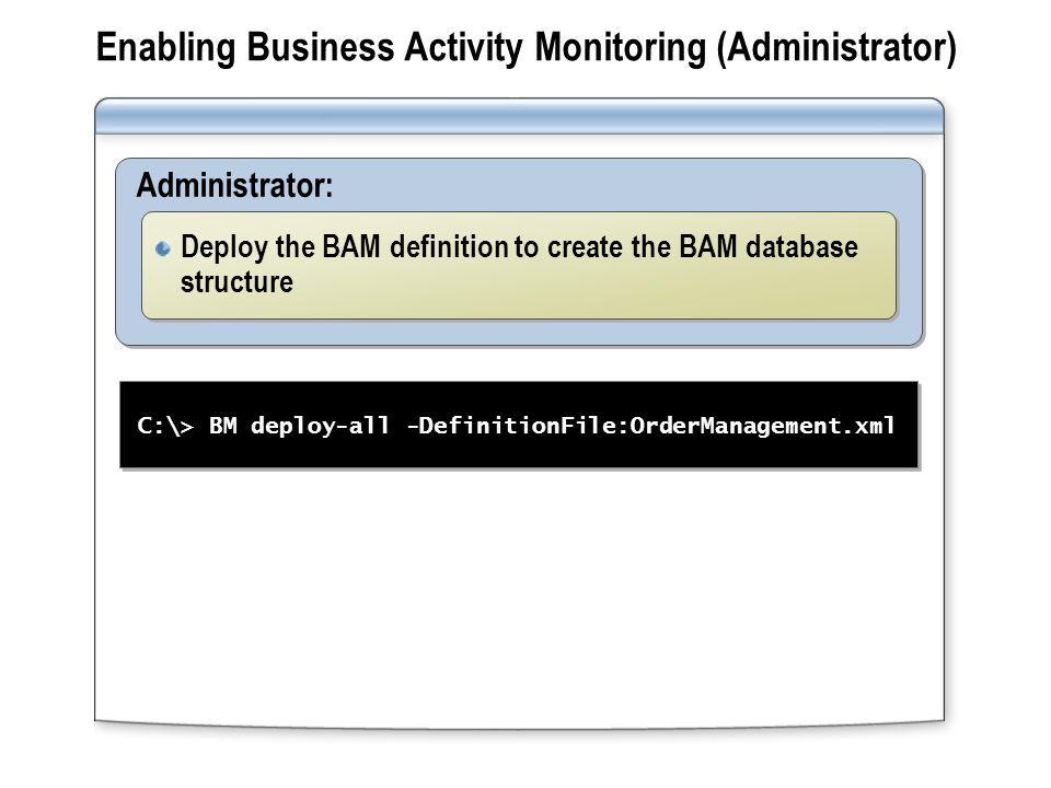 Enabling Business Activity Monitoring (Administrator) C:\> BM deploy-all -DefinitionFile:OrderManagement.xml Administrator: Deploy the BAM definition