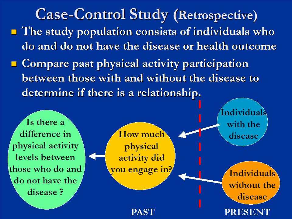 Case-Control Study ( Retrospective) The study population consists of individuals who do and do not have the disease or health outcome The study popula