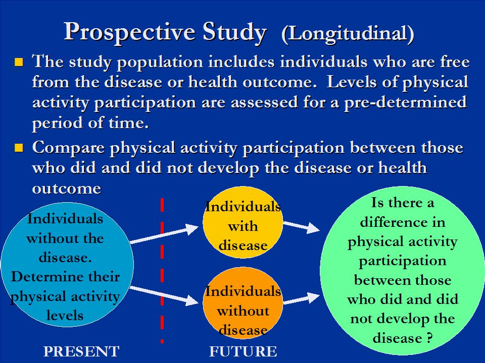 Prospective Study (Longitudinal) The study population includes individuals who are free from the disease or health outcome. Levels of physical activit