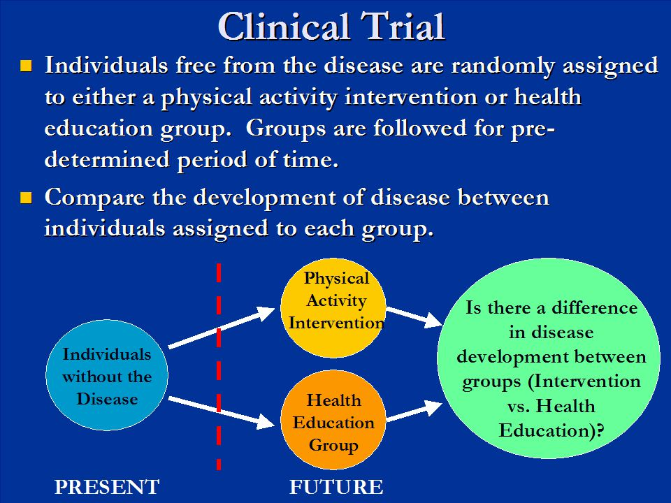Clinical Trial Individuals free from the disease are randomly assigned to either a physical activity intervention or health education group. Groups ar
