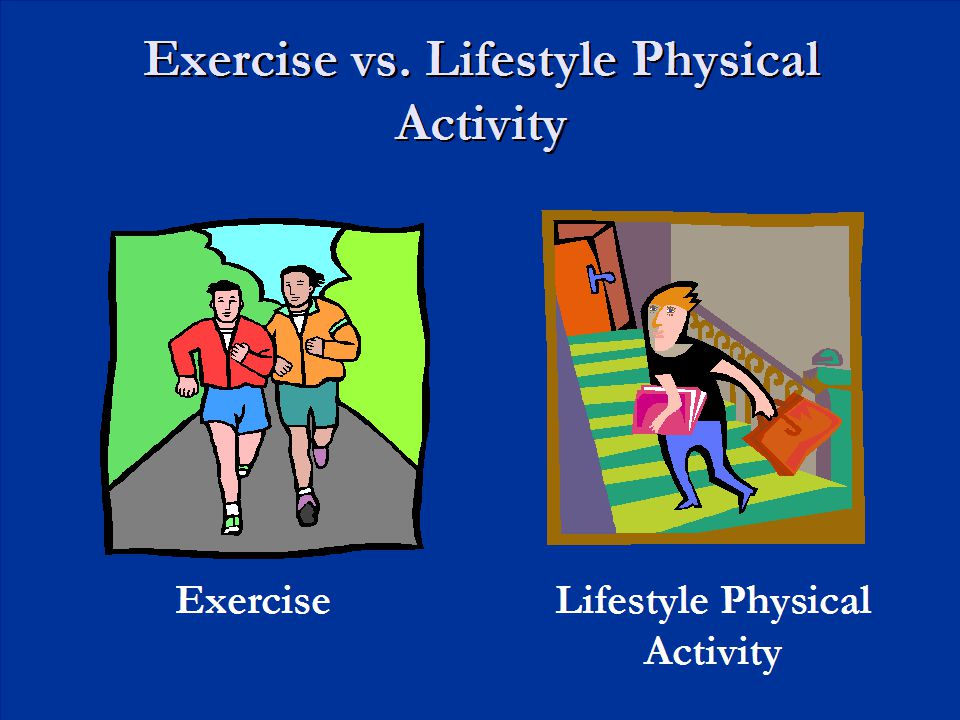 Exercise vs. Lifestyle Physical Activity ExerciseLifestyle Physical Activity