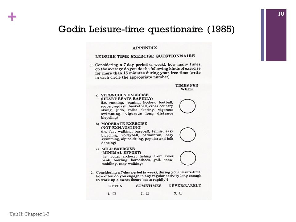 + 10 Godin Leisure-time questionaire (1985)