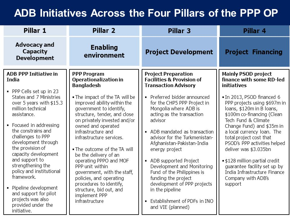 ADB PPP Initiative in India  PPP Cells set up in 23 States and 7 Ministries over 5 years with $15.3 million technical assistance.  Focused in addres
