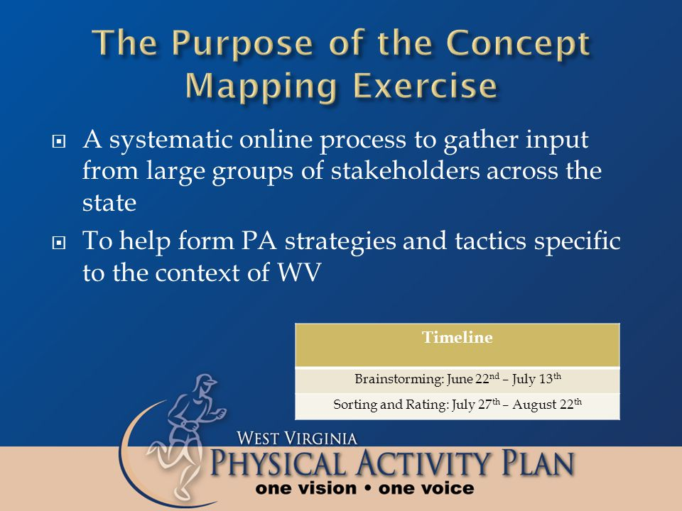  October 17-Oct 30: Release Date for Draft Written Plan for Public Comment  November: Finalize Plan and Prepare Communication strategies  January 18, 2012 – WV Physical Activity Plan Release