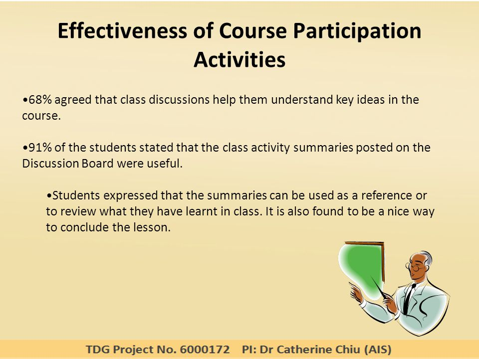 Effectiveness of Course Participation Activities 68% agreed that class discussions help them understand key ideas in the course.