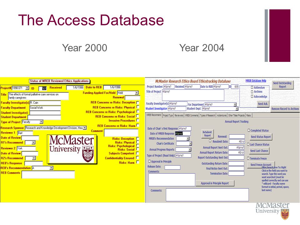 The Access Database Year 2000 Year 2004