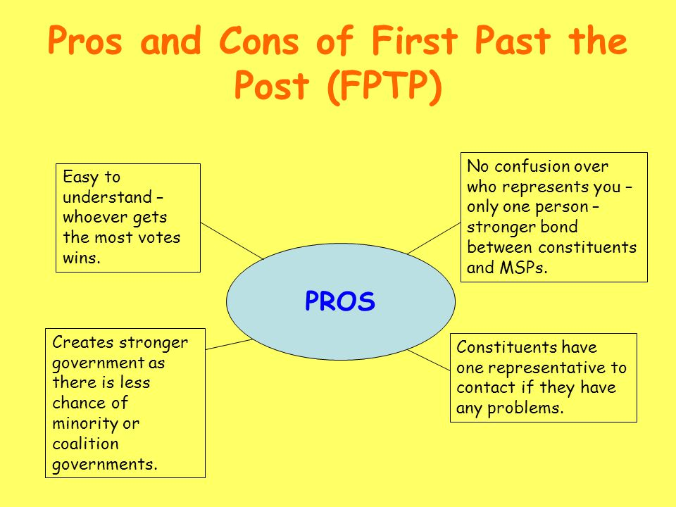 Pros and Cons of First Past the Post (FPTP) PROS Easy to understand – whoever gets the most votes wins. No confusion over who represents you – only on
