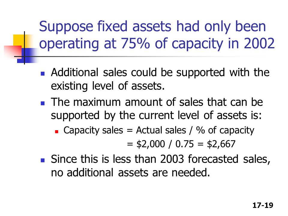 17-19 Suppose fixed assets had only been operating at 75% of capacity in 2002 Additional sales could be supported with the existing level of assets.