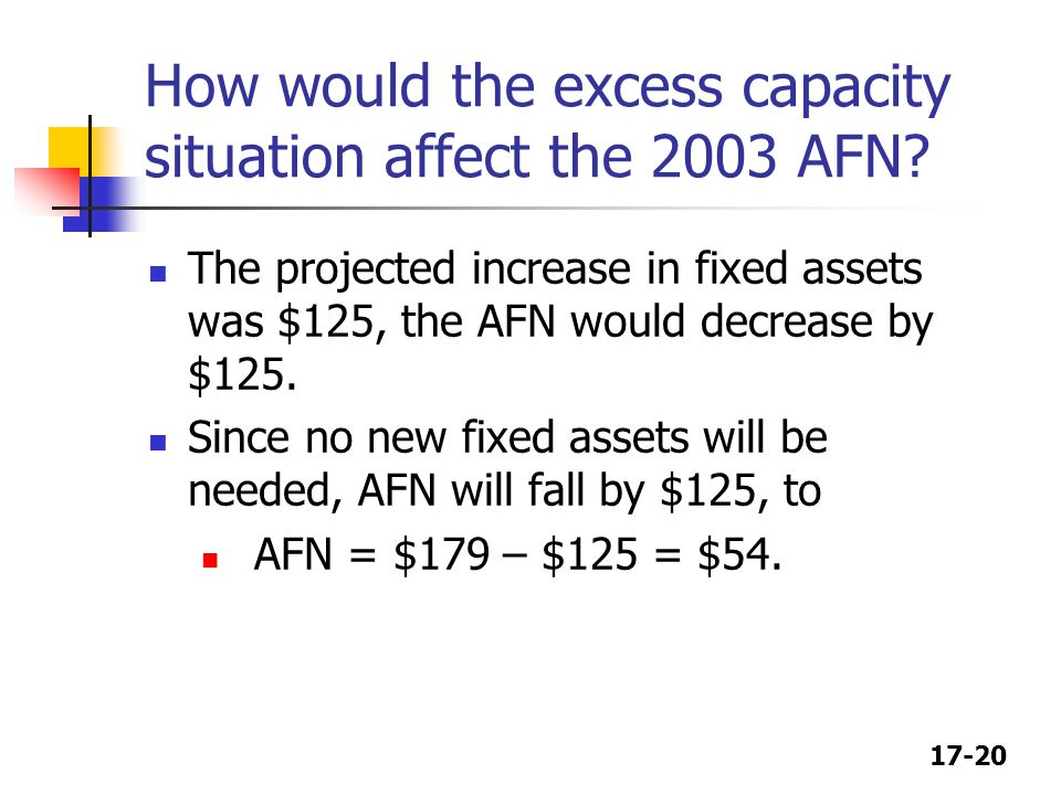 17-20 How would the excess capacity situation affect the 2003 AFN.