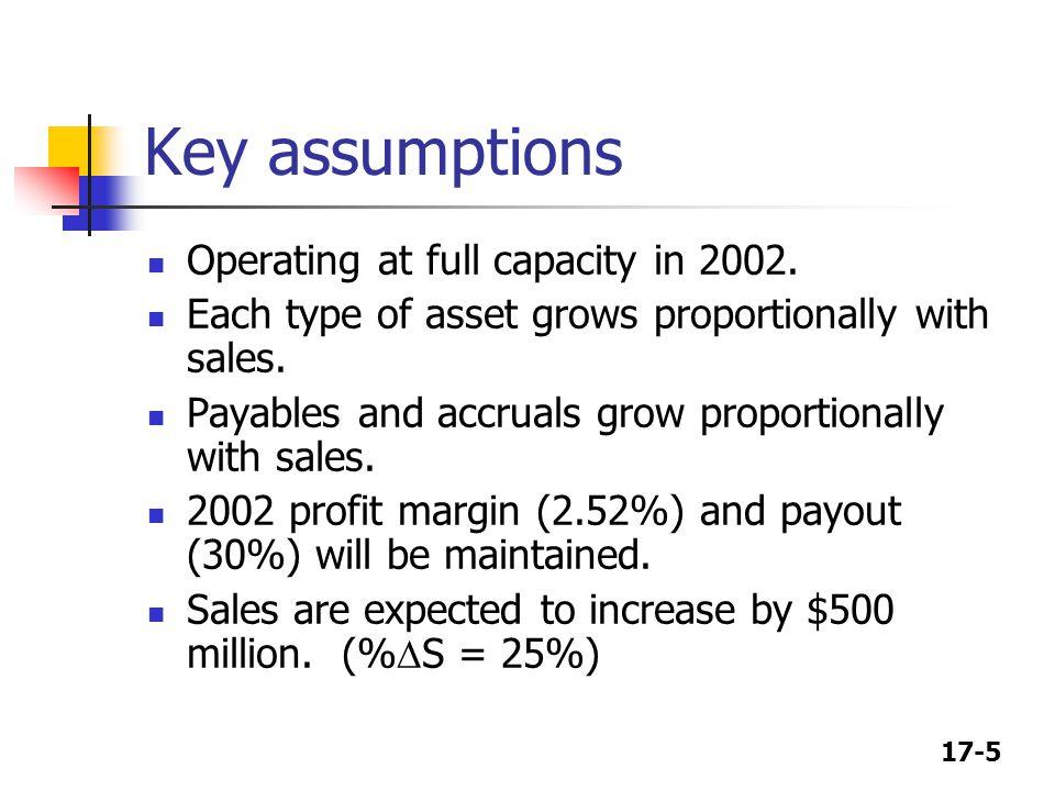 17-5 Key assumptions Operating at full capacity in 2002.