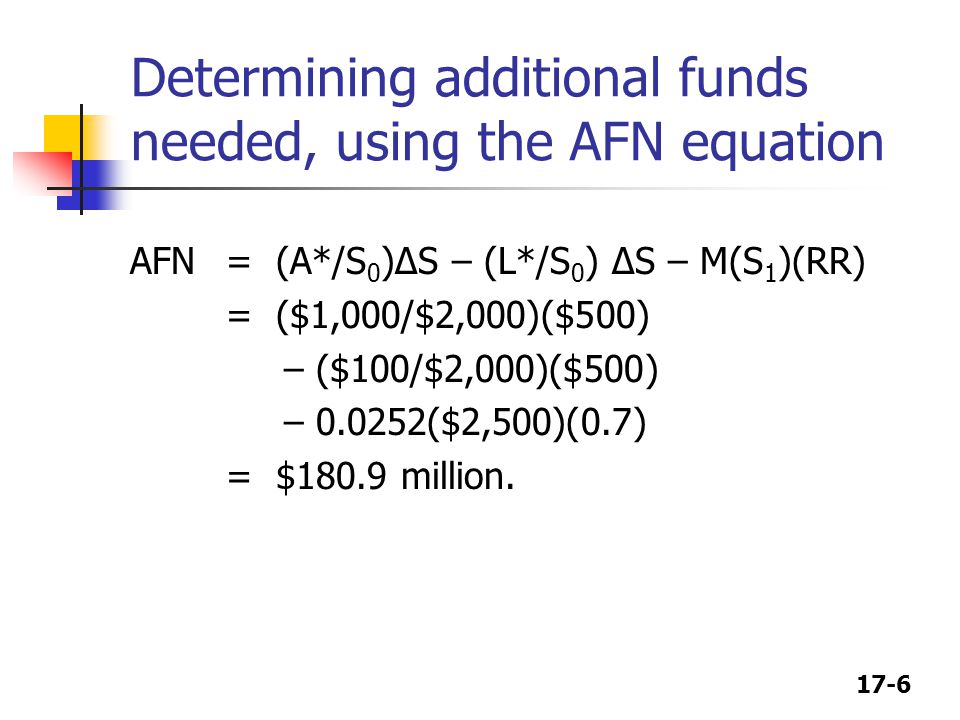 17-6 Determining additional funds needed, using the AFN equation AFN= (A*/S 0 )ΔS – (L*/S 0 ) ΔS – M(S 1 )(RR) = ($1,000/$2,000)($500) – ($100/$2,000)($500) – 0.0252($2,500)(0.7) = $180.9 million.