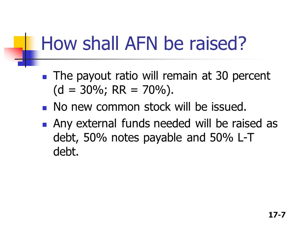 17-7 How shall AFN be raised.The payout ratio will remain at 30 percent (d = 30%; RR = 70%).