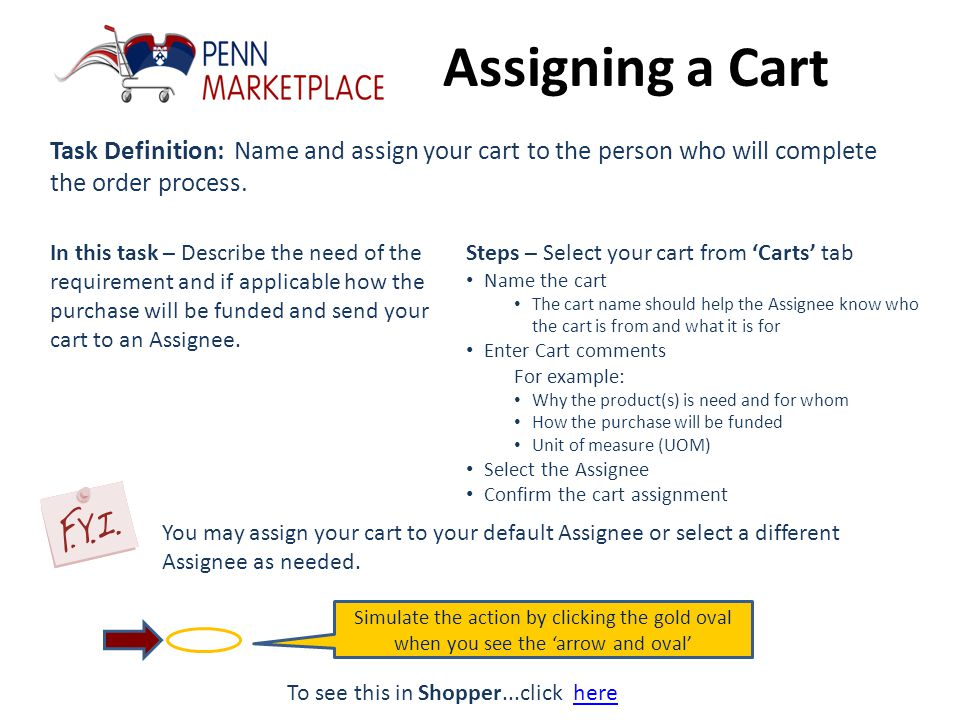 Create a Shopper Cart Click [Add to Cart] to add the product into your shopping cart.