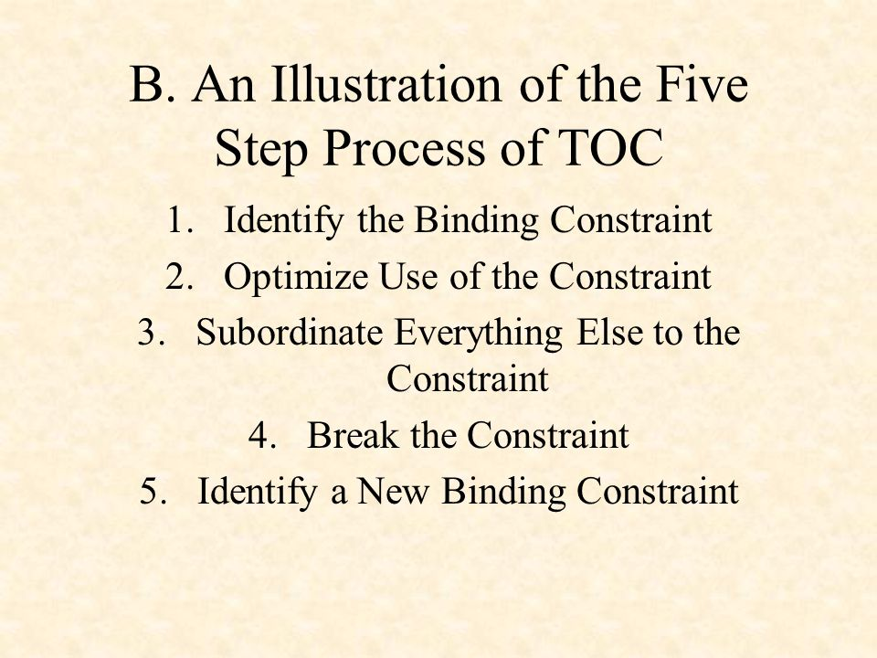 B. An Illustration of the Five Step Process of TOC 1.Identify the Binding Constraint 2.Optimize Use of the Constraint 3.Subordinate Everything Else to
