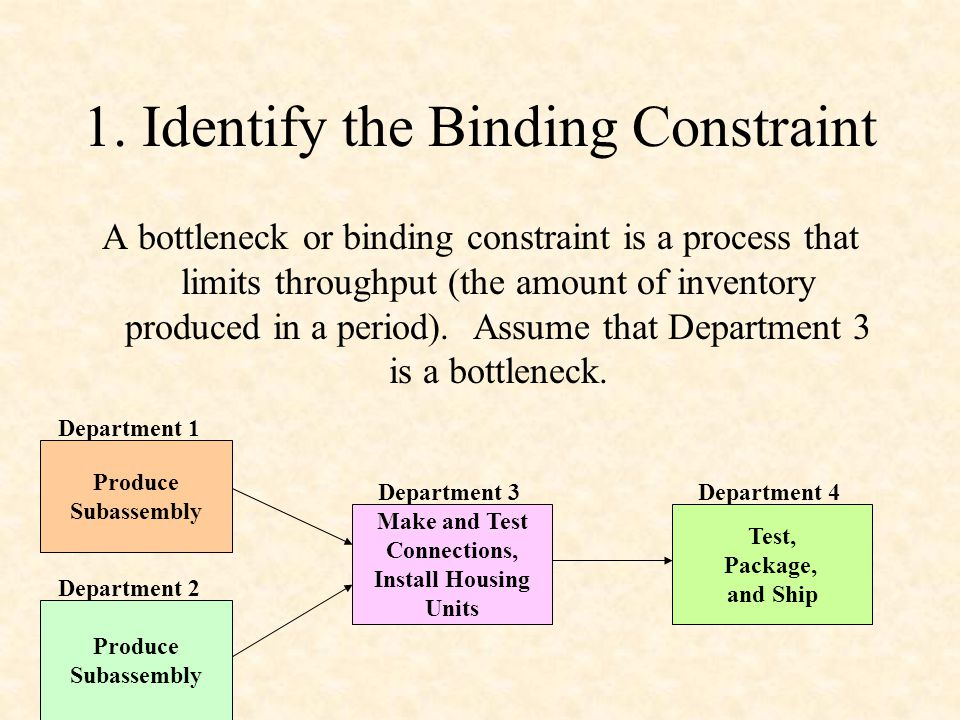 1. Identify the Binding Constraint A bottleneck or binding constraint is a process that limits throughput (the amount of inventory produced in a perio