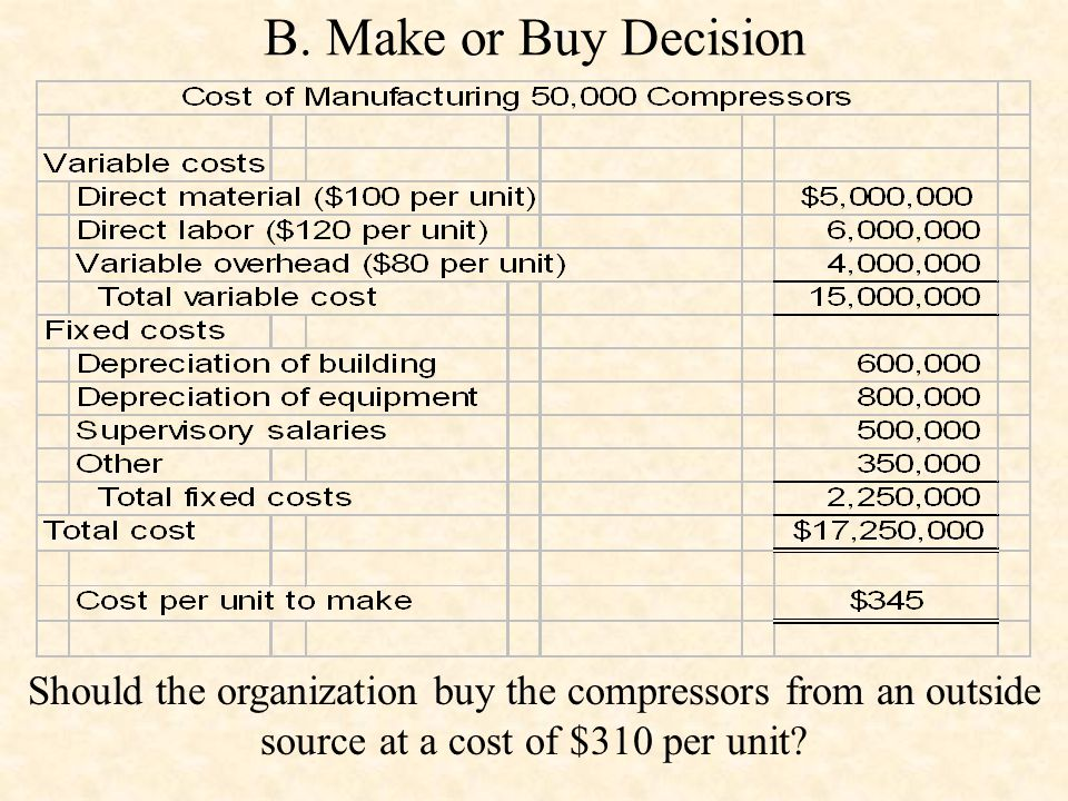 B. Make or Buy Decision Should the organization buy the compressors from an outside source at a cost of $310 per unit?