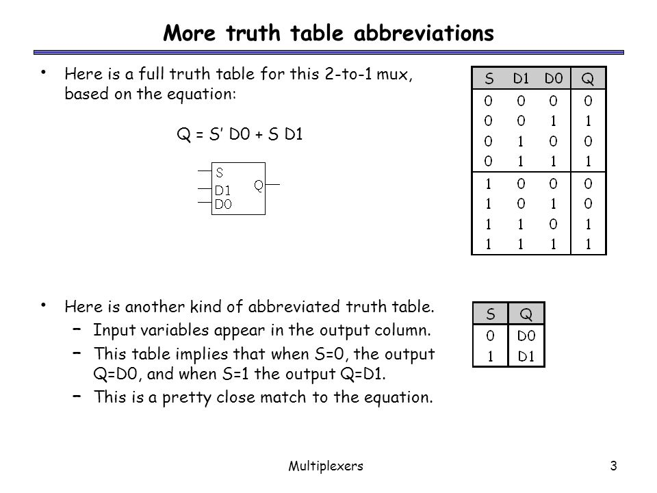 Multiplexers4 A 4-to-1 multiplexer Here is a block diagram and abbreviated truth table for a 4-to-1 mux.