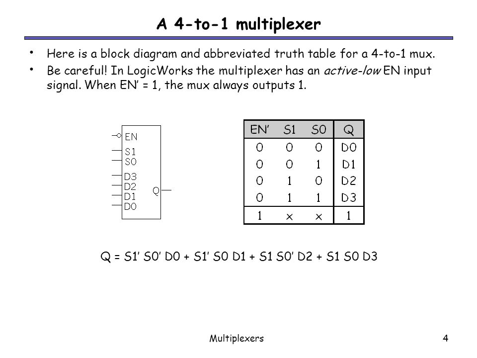 Multiplexers5 Implementing functions with multiplexers Muxes can be used to implement arbitrary functions.