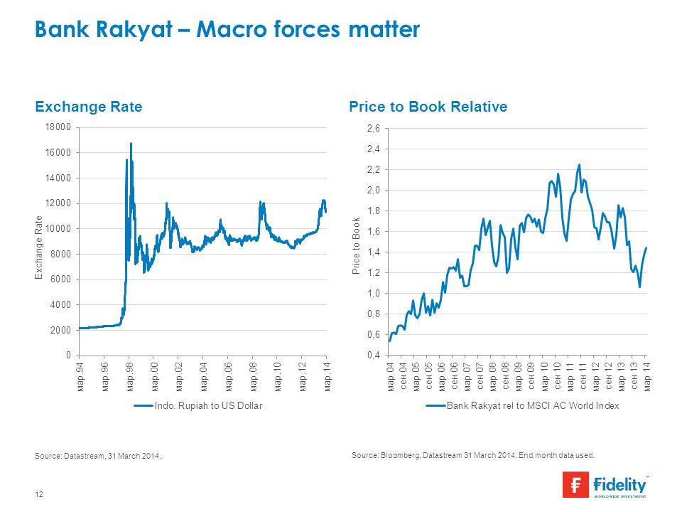 Bank Rakyat – Macro forces matter 12 Exchange RatePrice to Book Relative Source: Datastream, 31 March 2014. Source: Bloomberg, Datastream 31 March 201