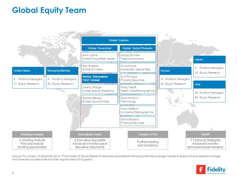Global Equity Team 5 Source: FIL Limited, 31 December 2013. *The number of Equity Research resources responsible for Emerging Markets coverage include