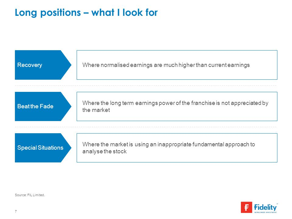 Long positions – what I look for 7 Source: FIL Limited. Where normalised earnings are much higher than current earnings Recovery Beat the Fade Where t