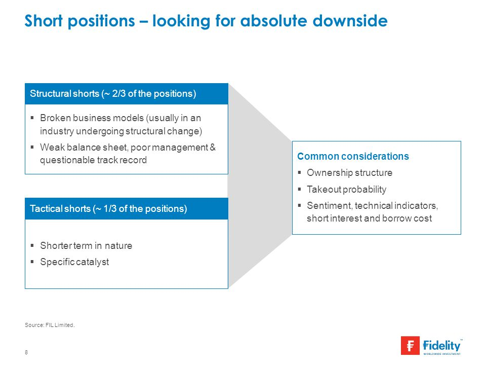Short positions – looking for absolute downside 8 Source: FIL Limited.  Broken business models (usually in an industry undergoing structural change)