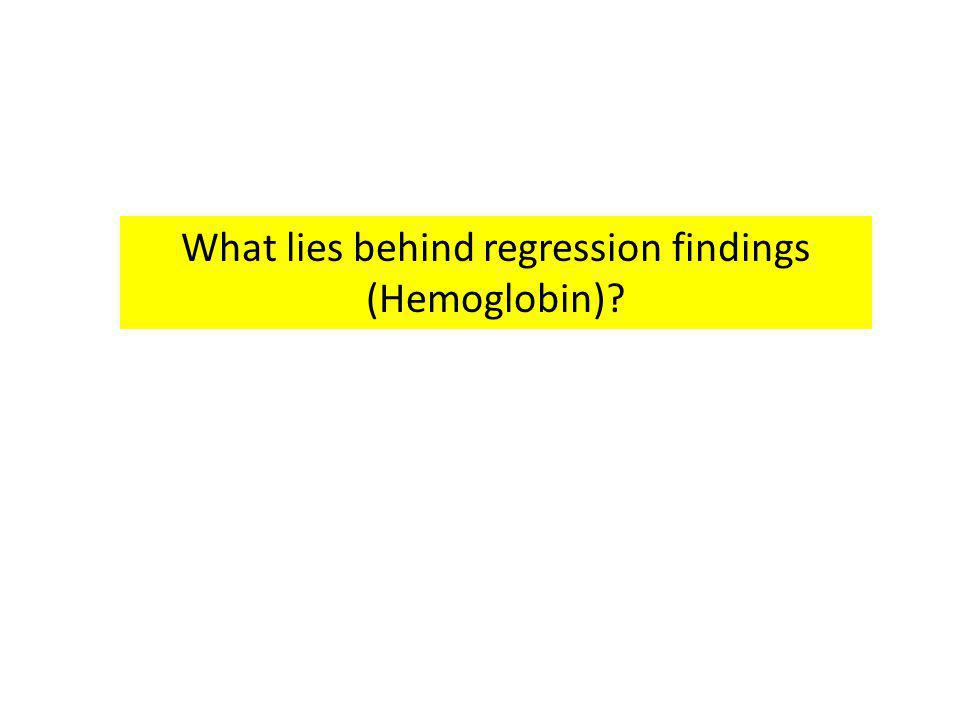 What lies behind regression findings (Hemoglobin)?