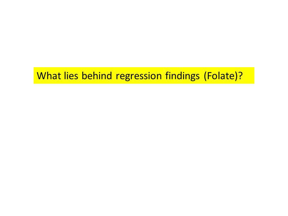What lies behind regression findings (Folate)?