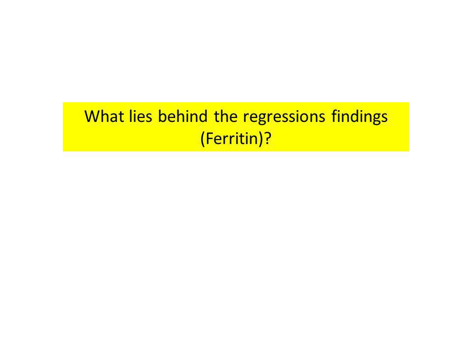 What lies behind the regressions findings (Ferritin)?
