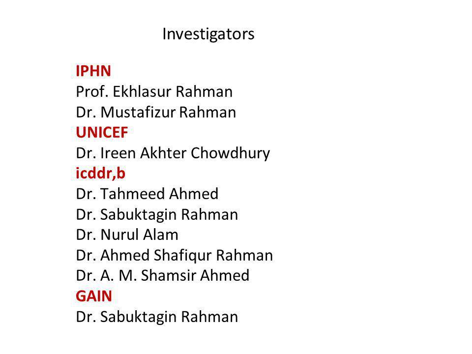 IPHN Prof. Ekhlasur Rahman Dr. Mustafizur Rahman UNICEF Dr.