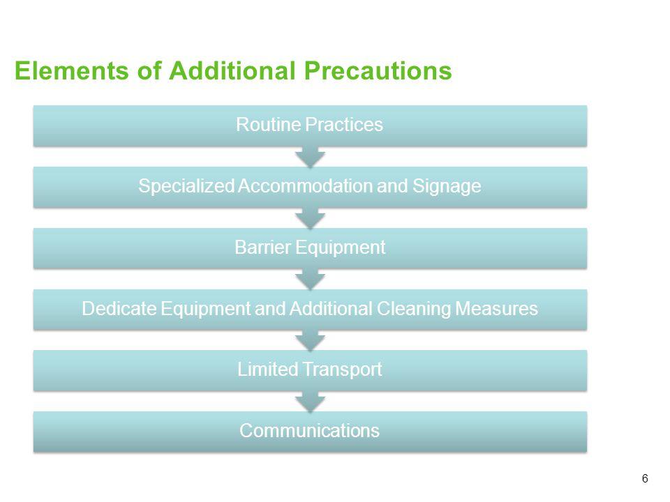 Elements of Additional Precautions 6