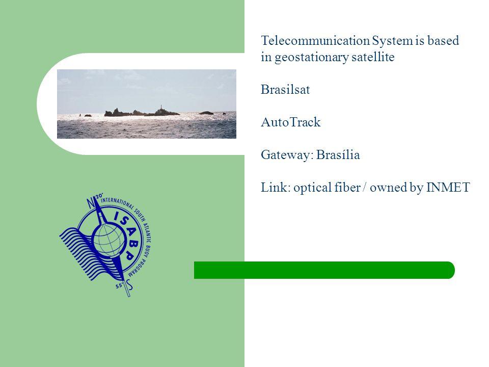 Telecommunication System is based in geostationary satellite Brasilsat AutoTrack Gateway: Brasília Link: optical fiber / owned by INMET