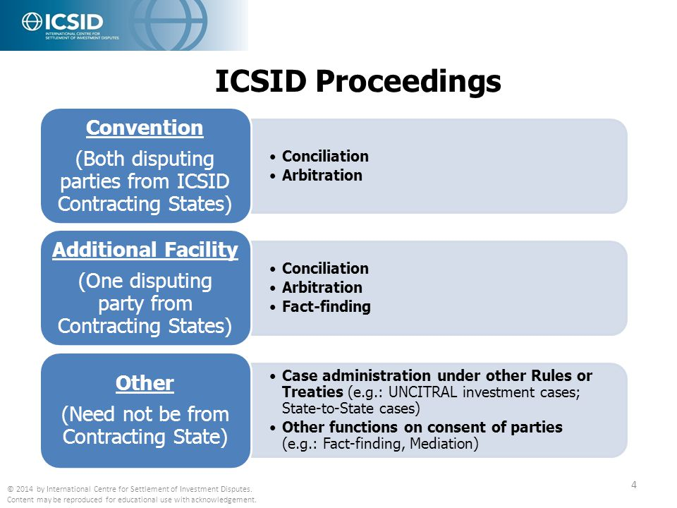 ICSID Proceedings 4 Conciliation Arbitration Convention (Both disputing parties from ICSID Contracting States) Conciliation Arbitration Fact-finding A
