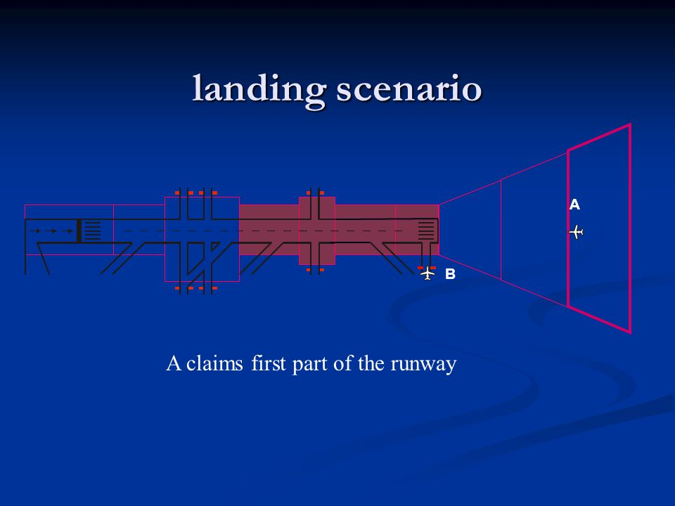 landing scenario A A claims first part of the runway B