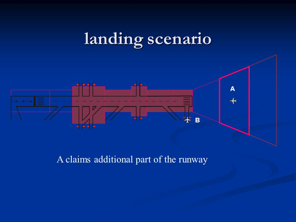 landing scenario A A claims additional part of the runway B