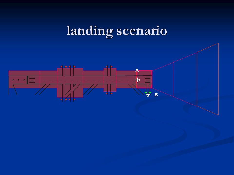 A Behind landing traffic, claim is withdrawn B
