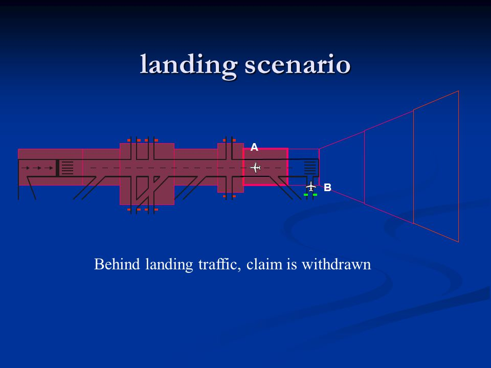 landing scenario A Behind landing traffic, claim is withdrawn B