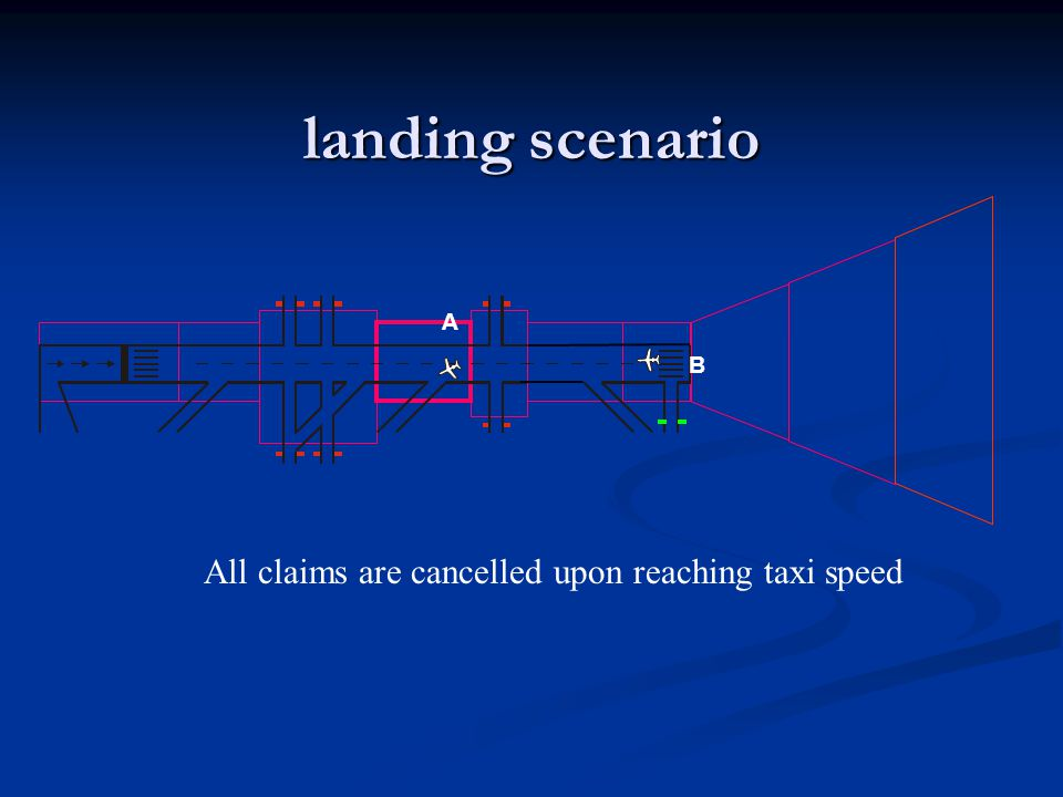 landing scenario A All claims are cancelled upon reaching taxi speed B