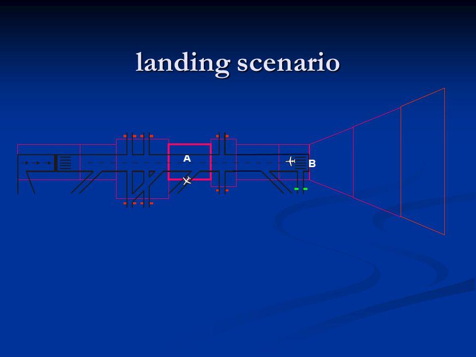 landing scenario A B