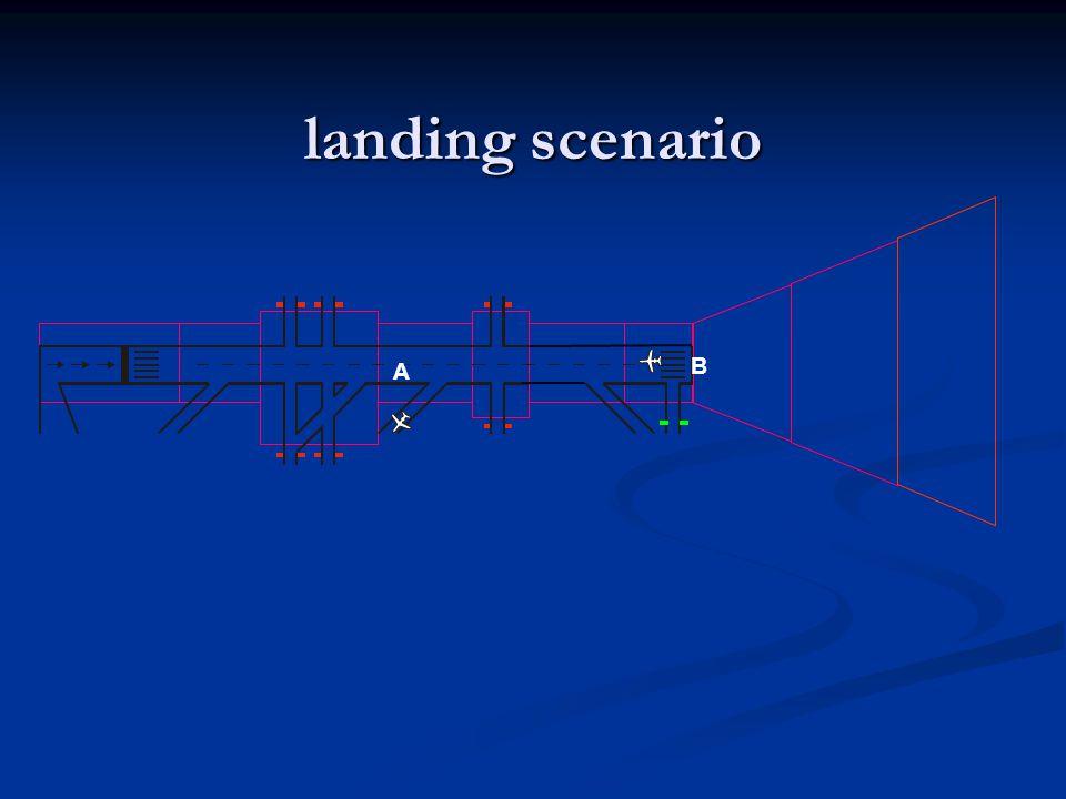 Landing scenario with incursion
