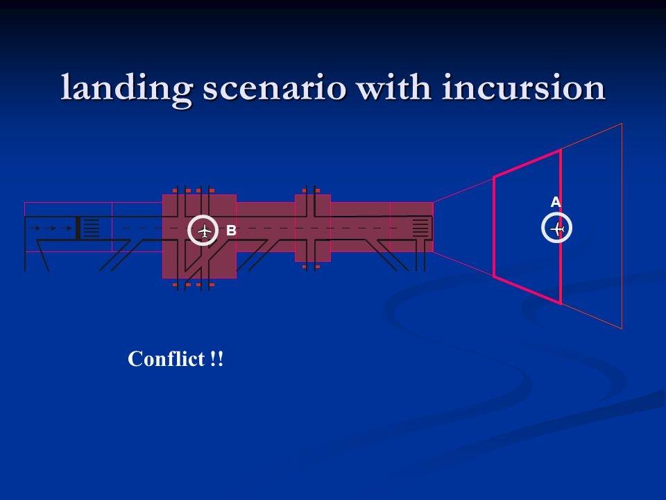 landing scenario with incursion A B Conflict !!