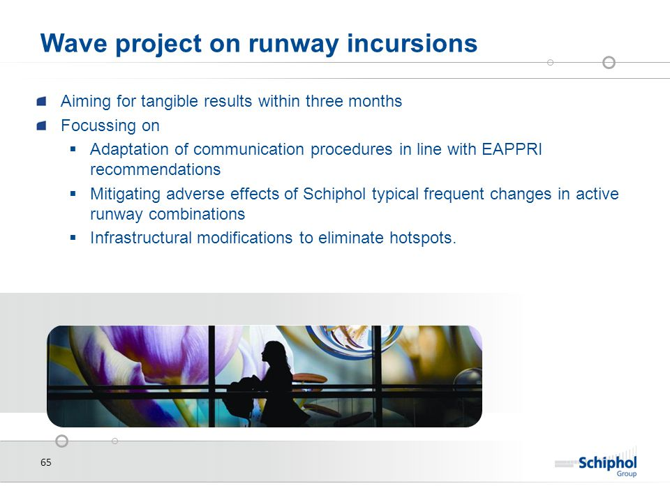 65 Wave project on runway incursions Aiming for tangible results within three months Focussing on  Adaptation of communication procedures in line with EAPPRI recommendations  Mitigating adverse effects of Schiphol typical frequent changes in active runway combinations  Infrastructural modifications to eliminate hotspots.